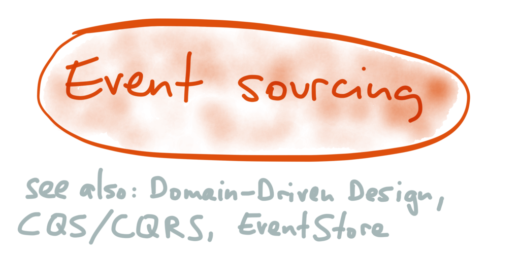 Title: event sourcing