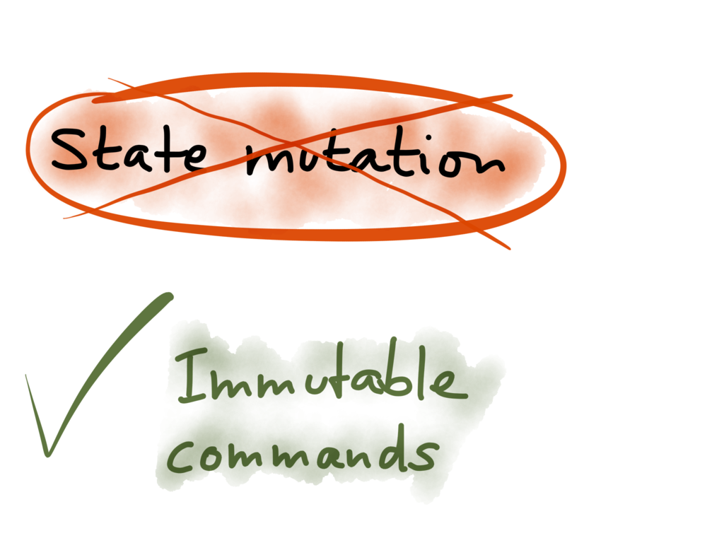 No to state mutation, yes to immutable commands