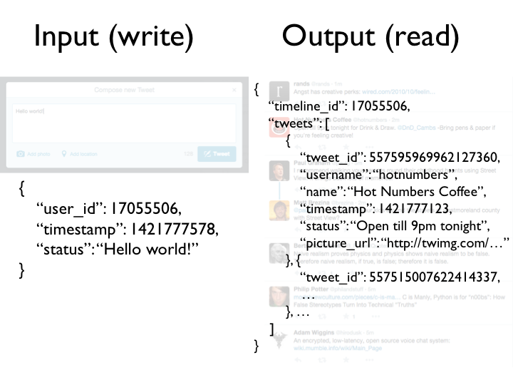 Twitter example: input and output data
