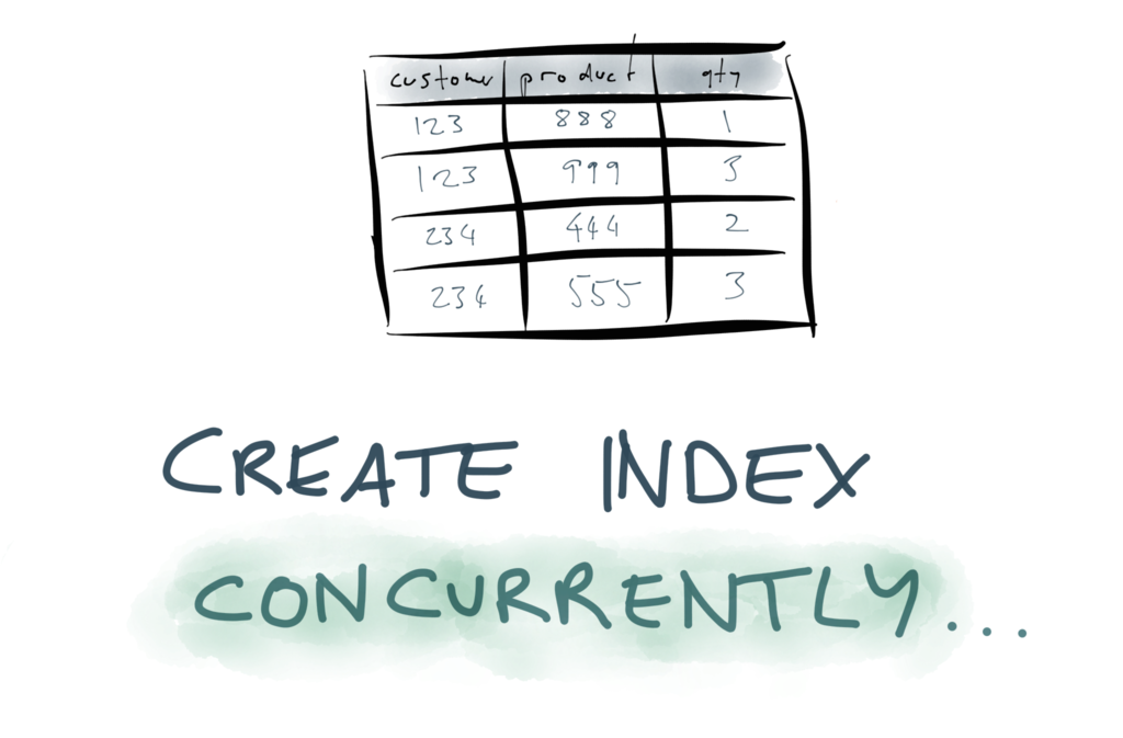 Create index concurrently