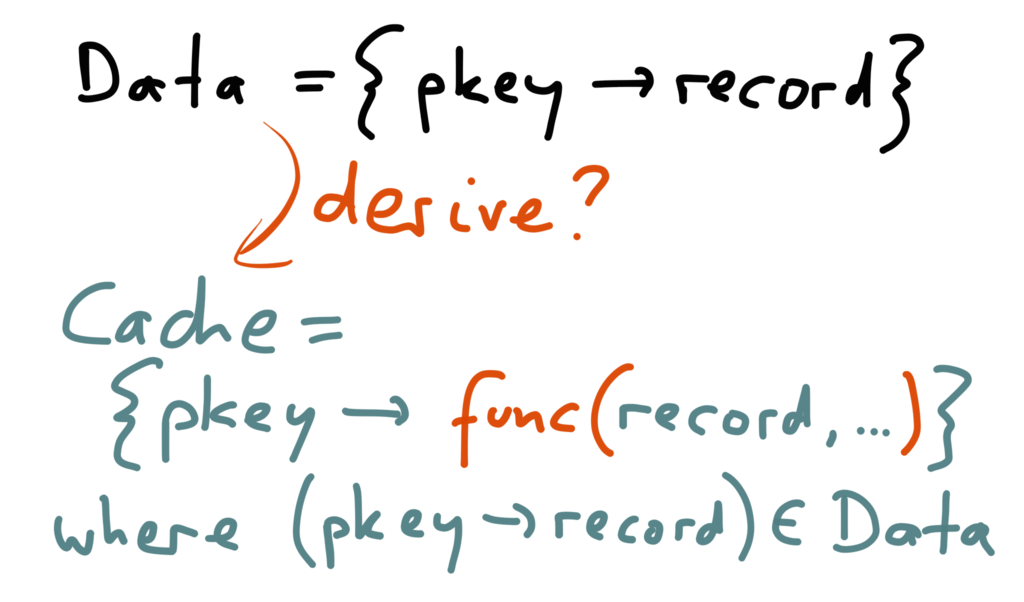 But a cache is also generated from a database through a derivation function