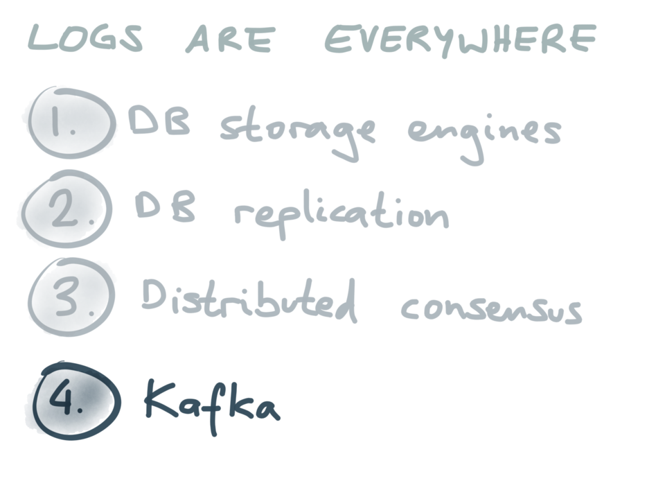 Logs are everywhere: Kafka